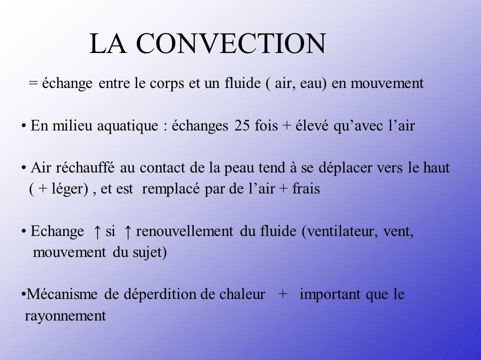 LA CONVECTION = échange entre le corps et un fluide ( air, eau) en mouvement. • En milieu aquatique : échanges 25 fois + élevé qu'avec l'air.