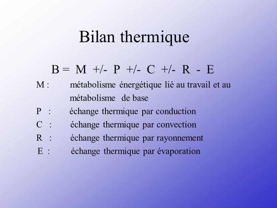 Bilan thermique B = M +/- P +/- C +/- R - E
