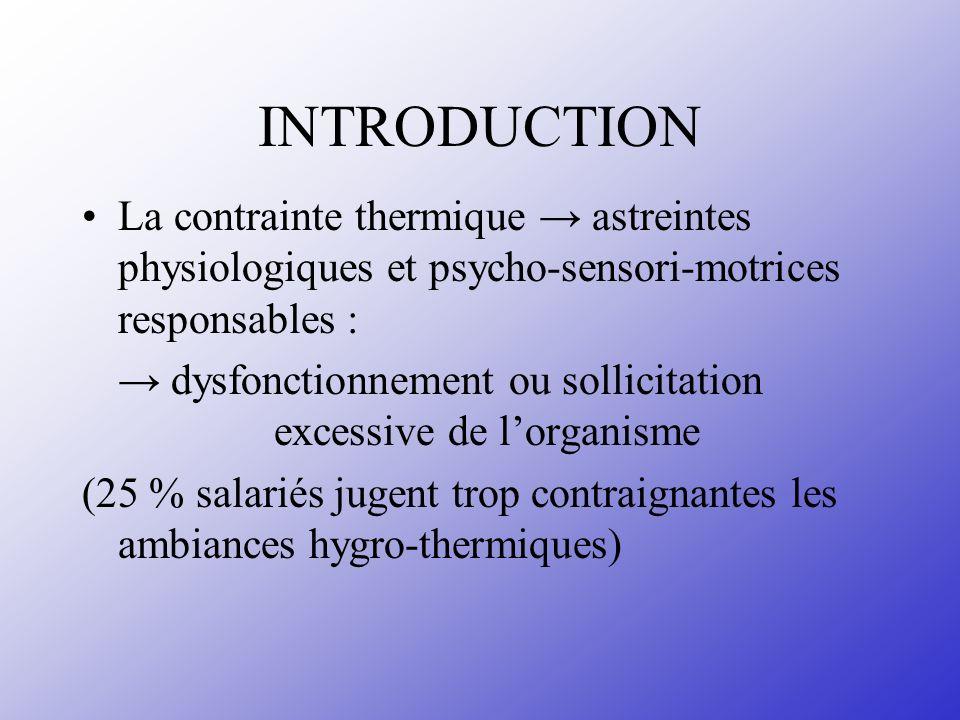INTRODUCTION La contrainte thermique → astreintes physiologiques et psycho-sensori-motrices responsables :