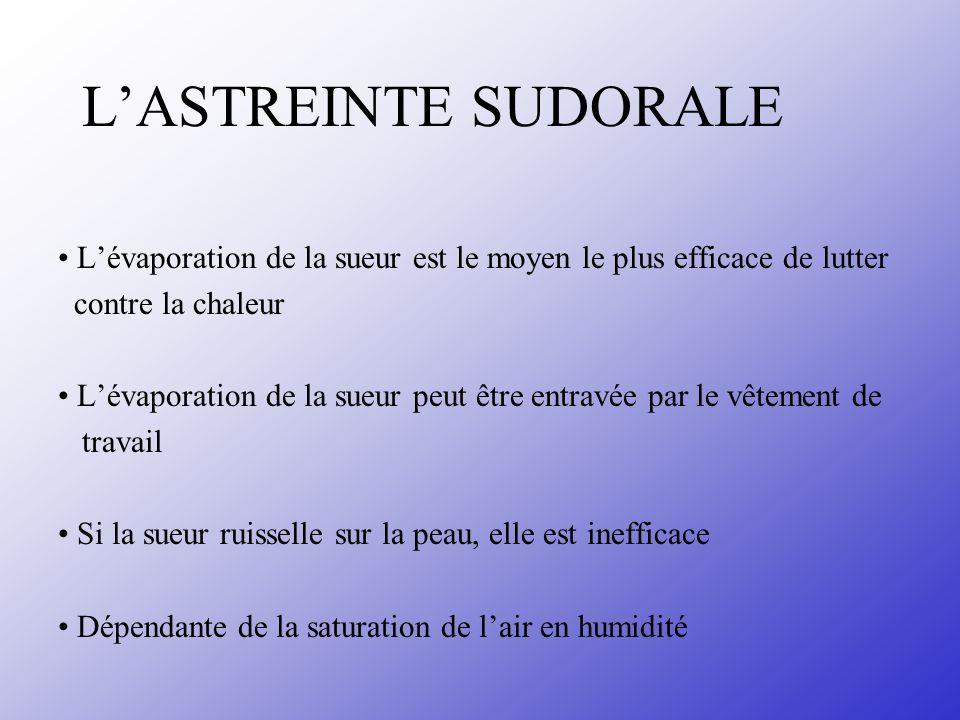 L'ASTREINTE SUDORALE • L'évaporation de la sueur est le moyen le plus efficace de lutter. contre la chaleur.