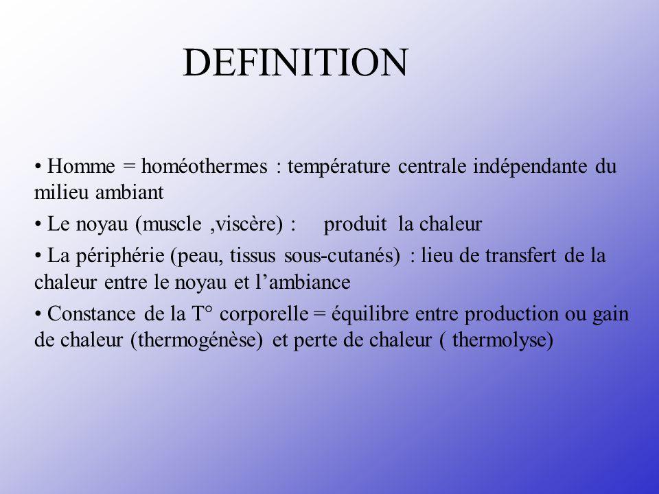 DEFINITION • Homme = homéothermes : température centrale indépendante du milieu ambiant. • Le noyau (muscle ,viscère) : produit la chaleur.