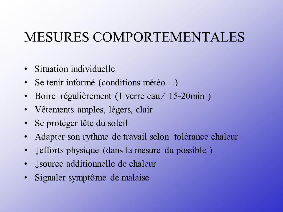 MESURES COMPORTEMENTALES