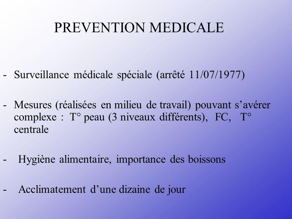 PREVENTION MEDICALE Surveillance médicale spéciale (arrêté 11/07/1977)