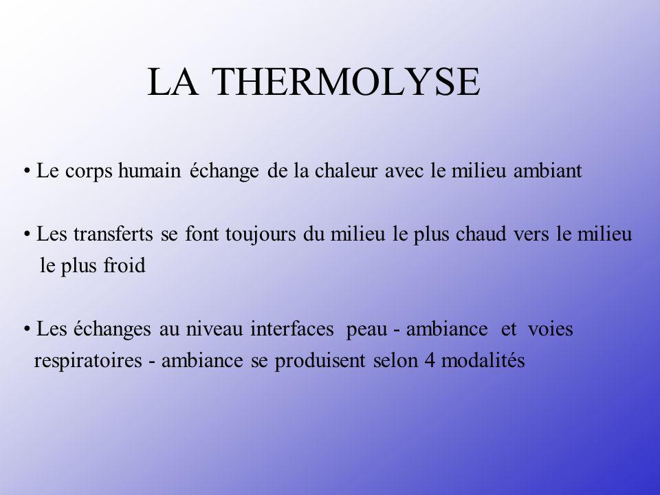 LA THERMOLYSE • Le corps humain échange de la chaleur avec le milieu ambiant.