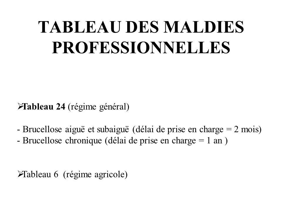 TABLEAU DES MALDIES PROFESSIONNELLES