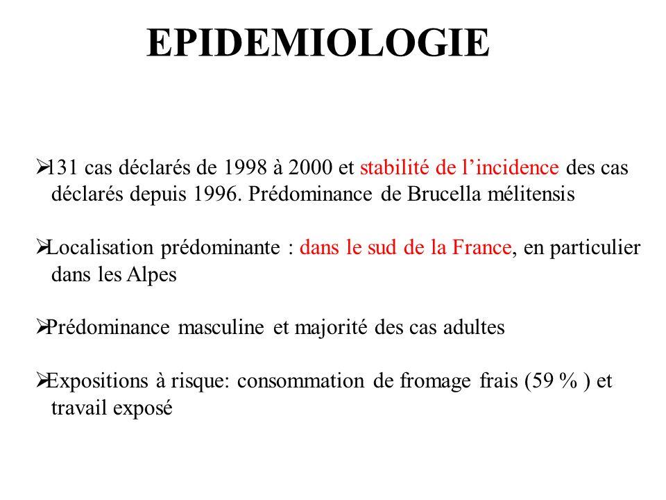 EPIDEMIOLOGIE 131 cas déclarés de 1998 à 2000 et stabilité de l'incidence des cas. déclarés depuis 1996. Prédominance de Brucella mélitensis.