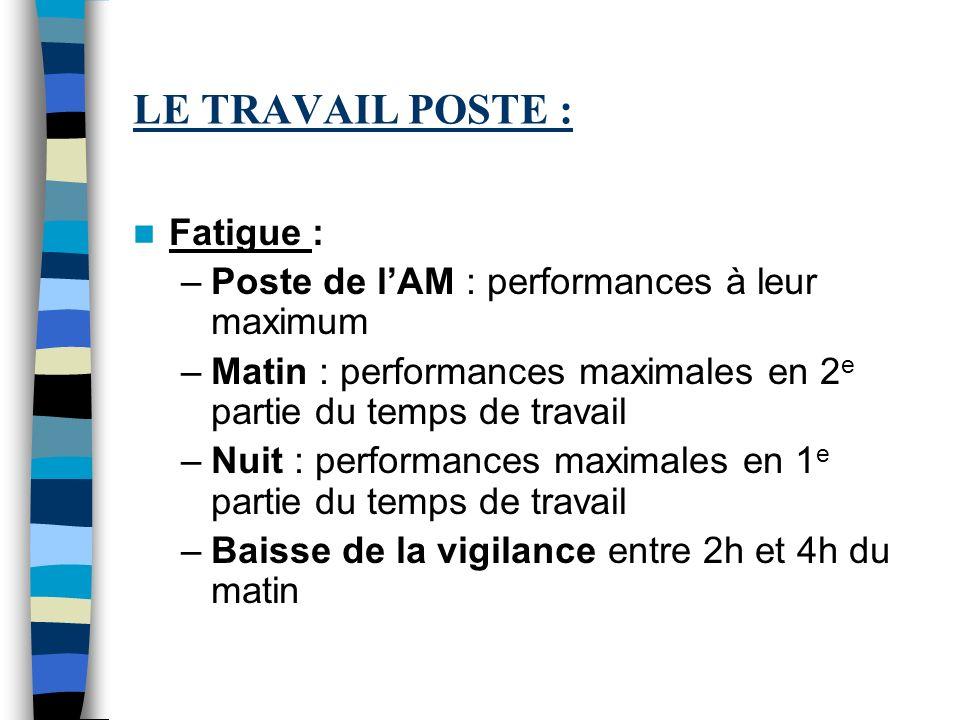 LE TRAVAIL POSTE : Fatigue :