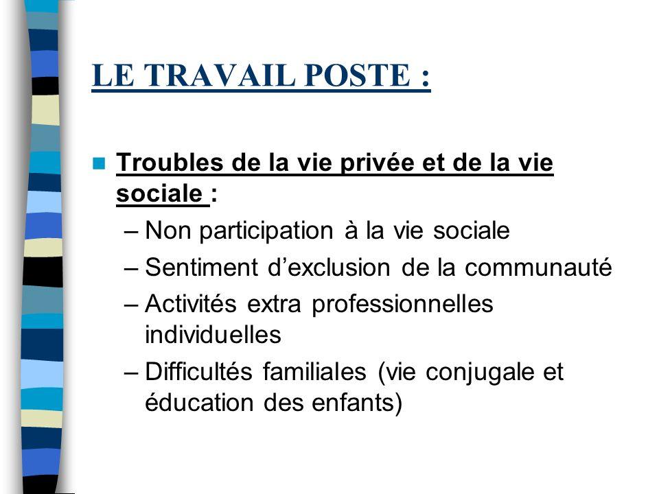 LE TRAVAIL POSTE : Troubles de la vie privée et de la vie sociale :