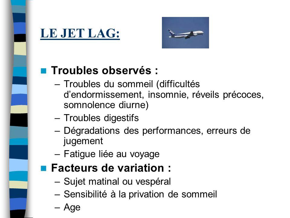 LE JET LAG: Troubles observés : Facteurs de variation :