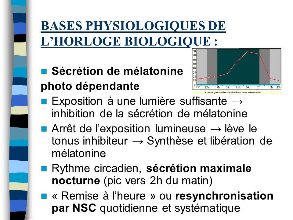 BASES PHYSIOLOGIQUES DE L'HORLOGE BIOLOGIQUE :