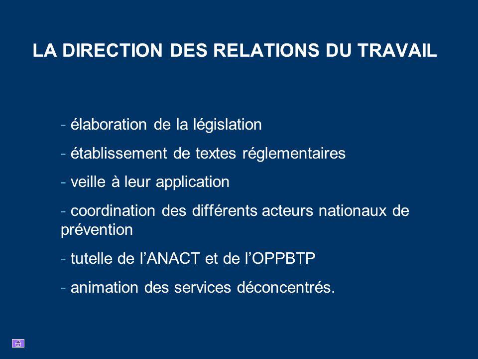 LA DIRECTION DES RELATIONS DU TRAVAIL