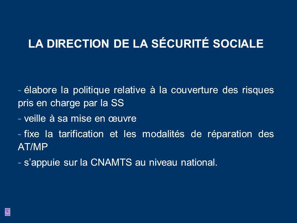 LA DIRECTION DE LA SÉCURITÉ SOCIALE