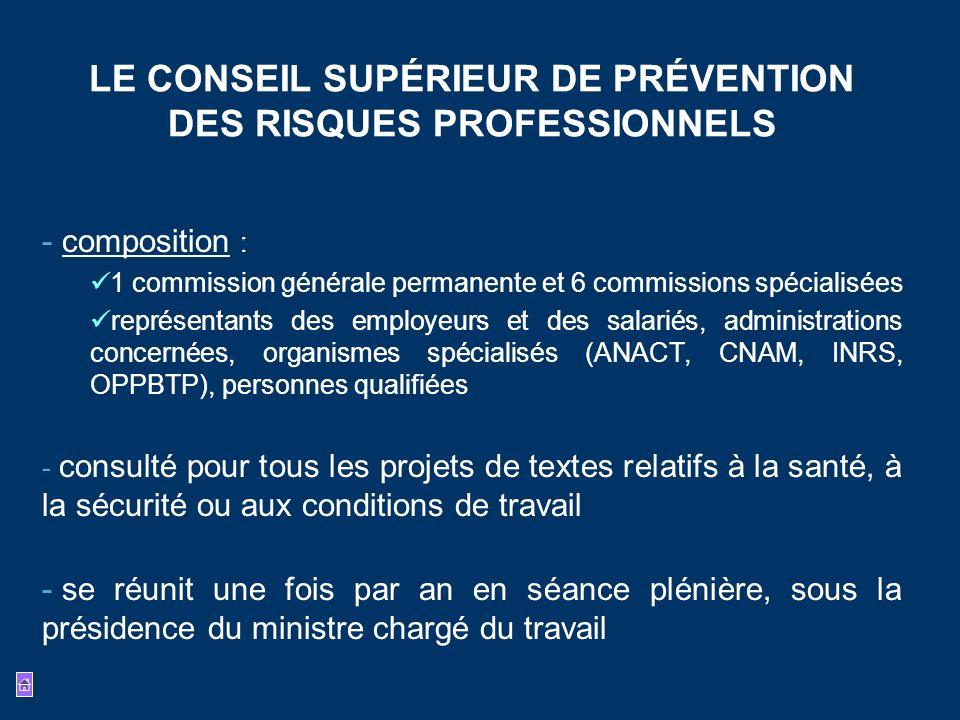 LE CONSEIL SUPÉRIEUR DE PRÉVENTION DES RISQUES PROFESSIONNELS