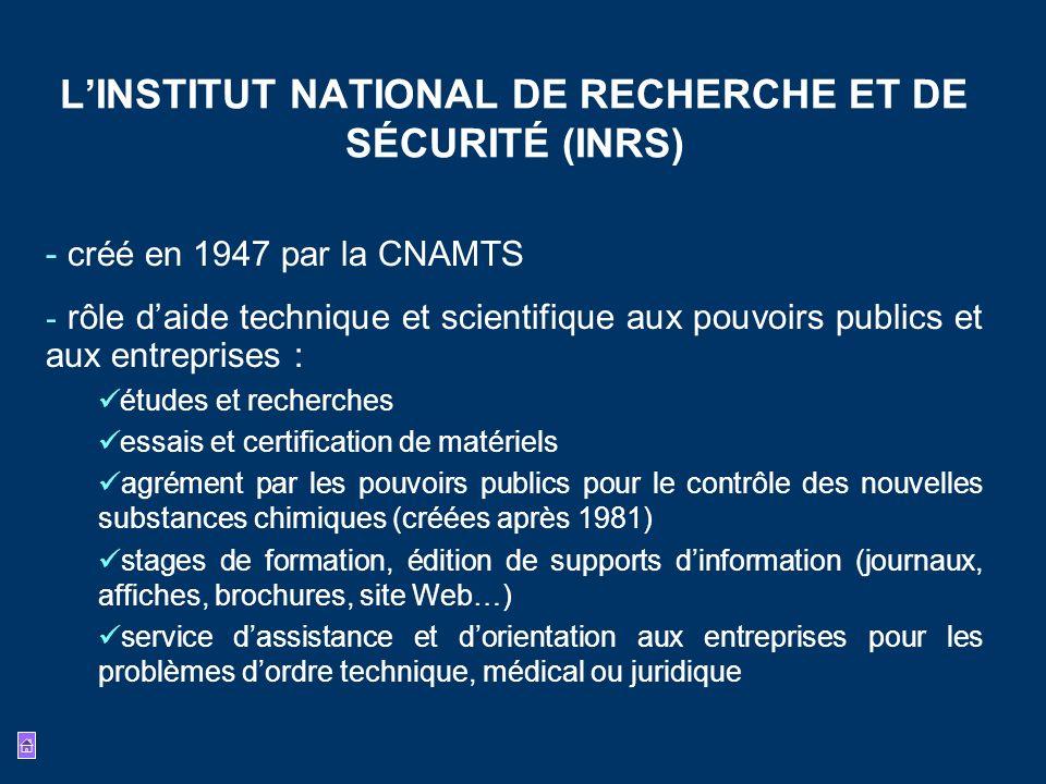 L'INSTITUT NATIONAL DE RECHERCHE ET DE SÉCURITÉ (INRS)