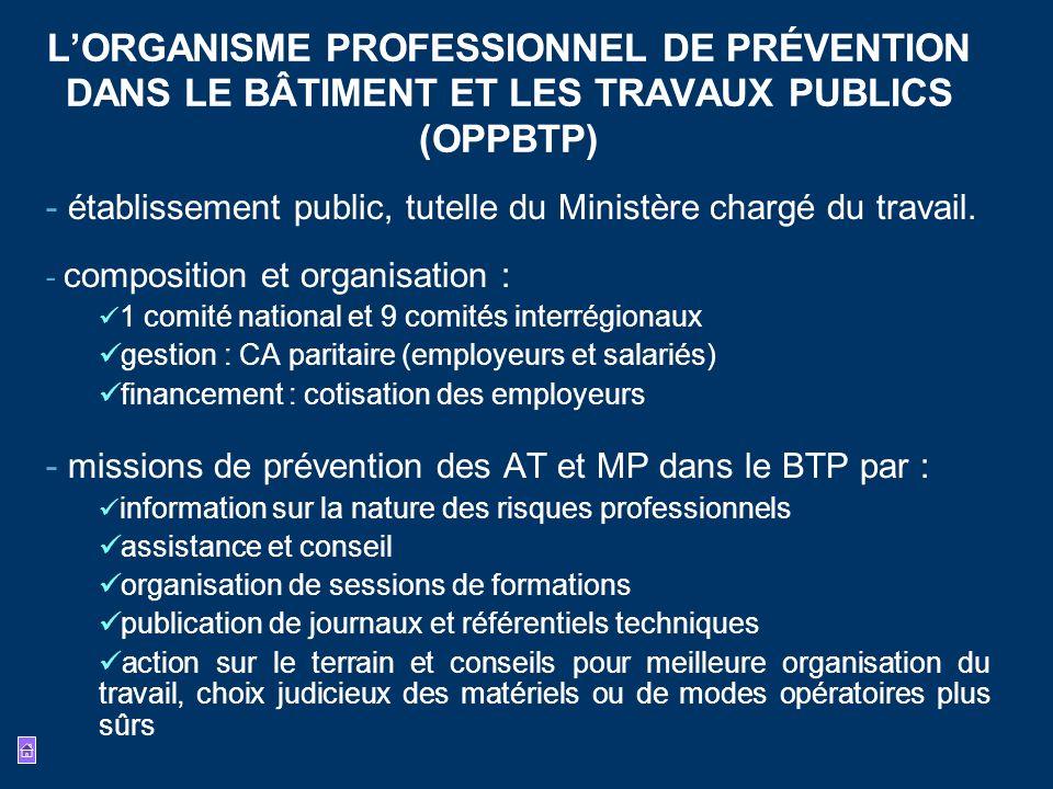 L'ORGANISME PROFESSIONNEL DE PRÉVENTION DANS LE BÂTIMENT ET LES TRAVAUX PUBLICS (OPPBTP)