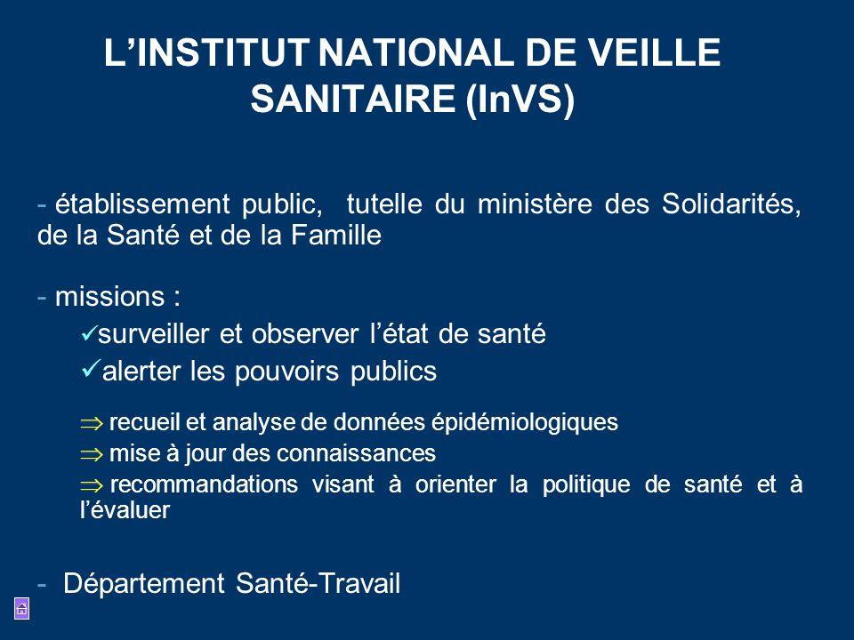 L'INSTITUT NATIONAL DE VEILLE SANITAIRE (InVS)