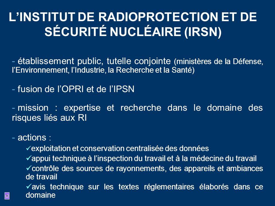 L'INSTITUT DE RADIOPROTECTION ET DE SÉCURITÉ NUCLÉAIRE (IRSN)