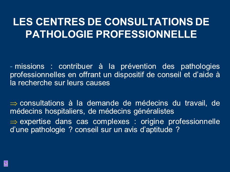 LES CENTRES DE CONSULTATIONS DE PATHOLOGIE PROFESSIONNELLE