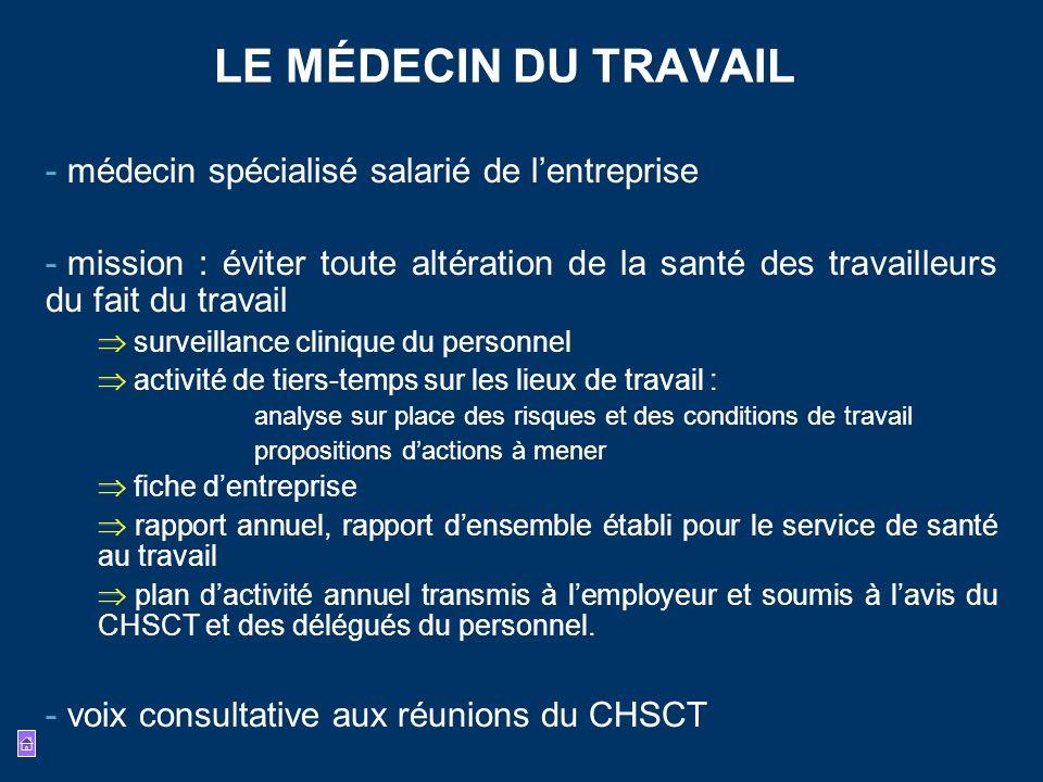 LE MÉDECIN DU TRAVAIL médecin spécialisé salarié de l'entreprise
