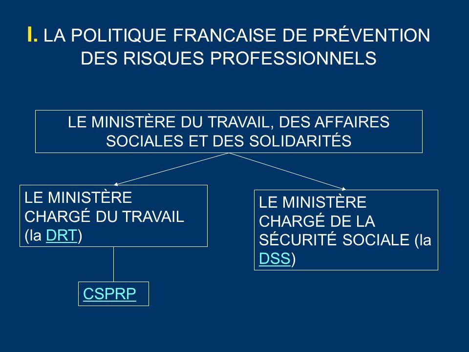 I. LA POLITIQUE FRANCAISE DE PRÉVENTION DES RISQUES PROFESSIONNELS