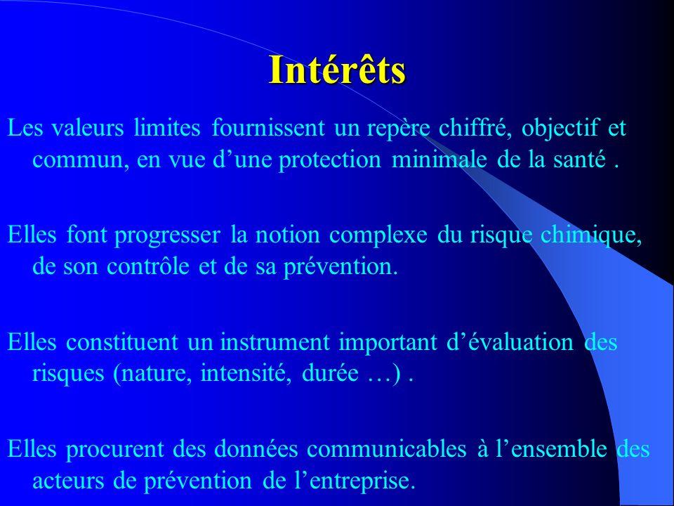 IntérêtsLes valeurs limites fournissent un repère chiffré, objectif et commun, en vue d'une protection minimale de la santé .