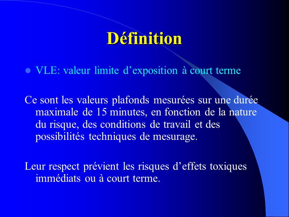 Définition VLE: valeur limite d'exposition à court terme