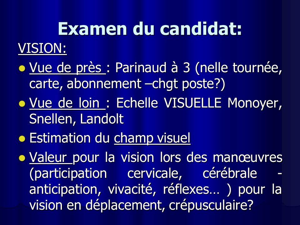 Examen du candidat: VISION: