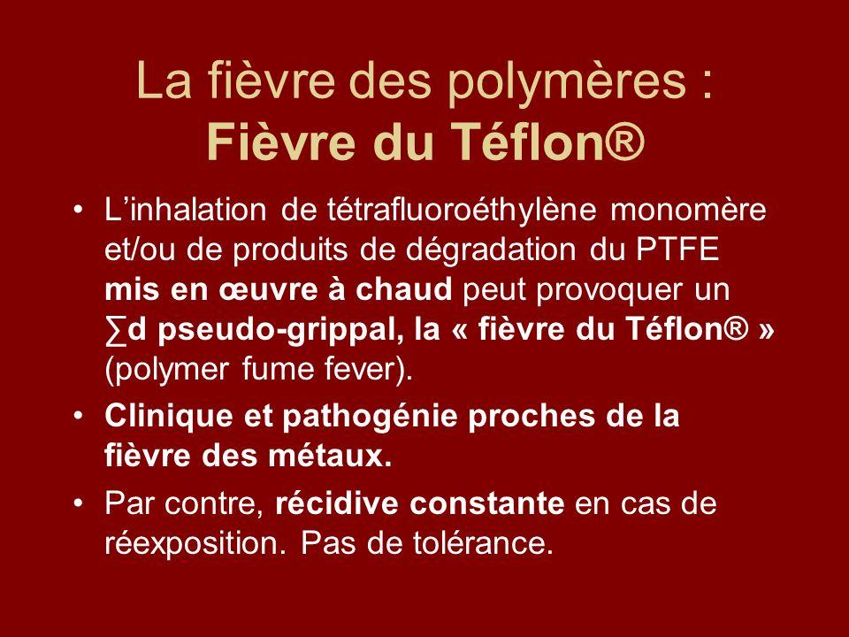 La fièvre des polymères : Fièvre du Téflon®