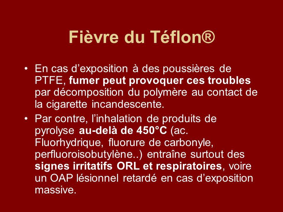 Fièvre du Téflon®