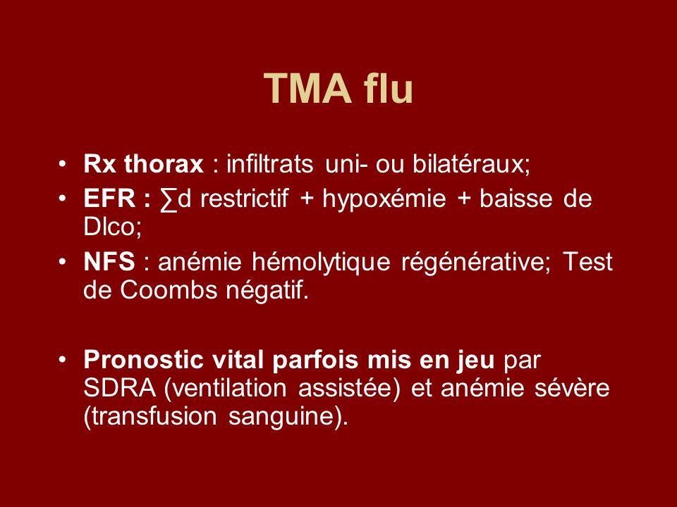 TMA flu Rx thorax : infiltrats uni- ou bilatéraux;