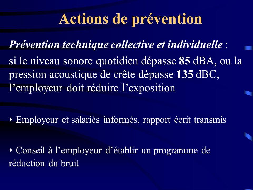 Actions de prévention Prévention technique collective et individuelle :