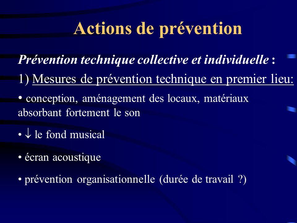 Actions de prévention Prévention technique collective et individuelle : 1) Mesures de prévention technique en premier lieu: