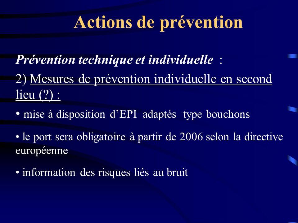 Actions de prévention Prévention technique et individuelle :