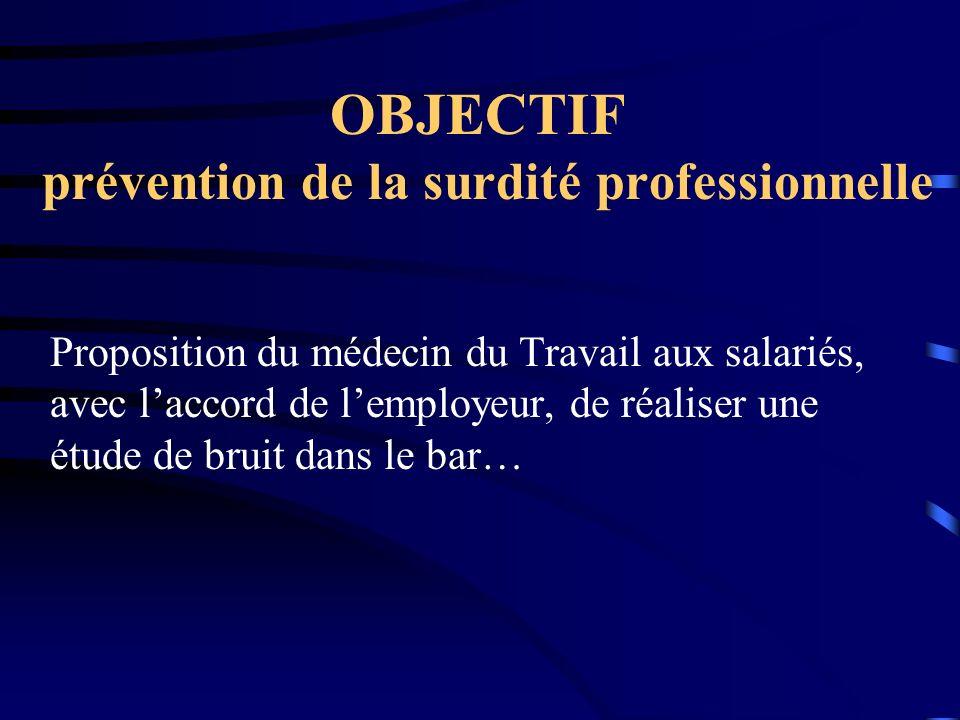 OBJECTIF prévention de la surdité professionnelle