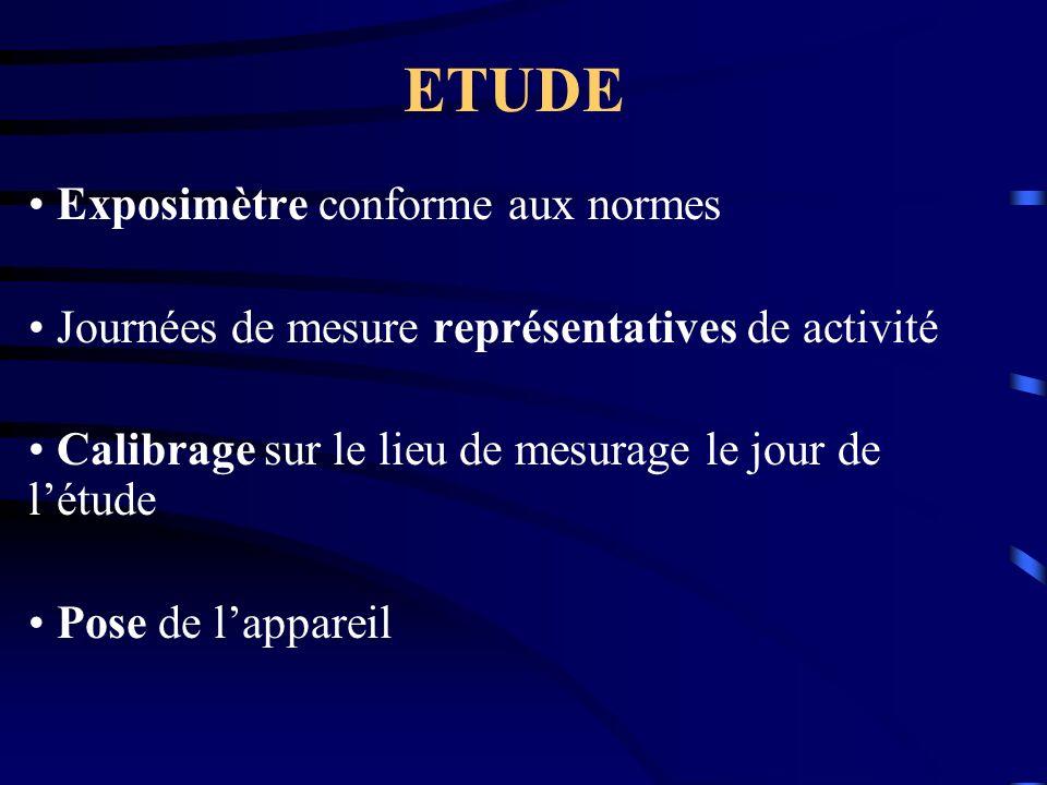 ETUDE • Exposimètre conforme aux normes