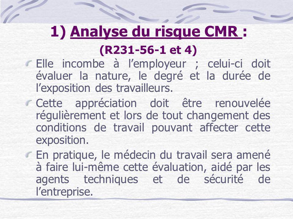1) Analyse du risque CMR : (R231-56-1 et 4)