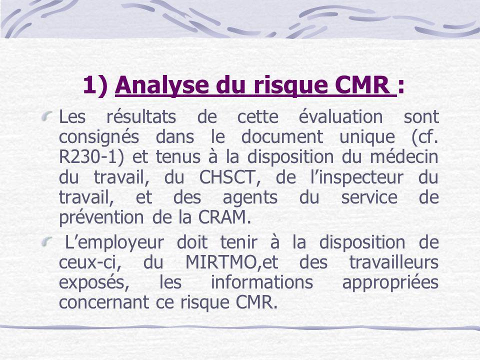 1) Analyse du risque CMR :