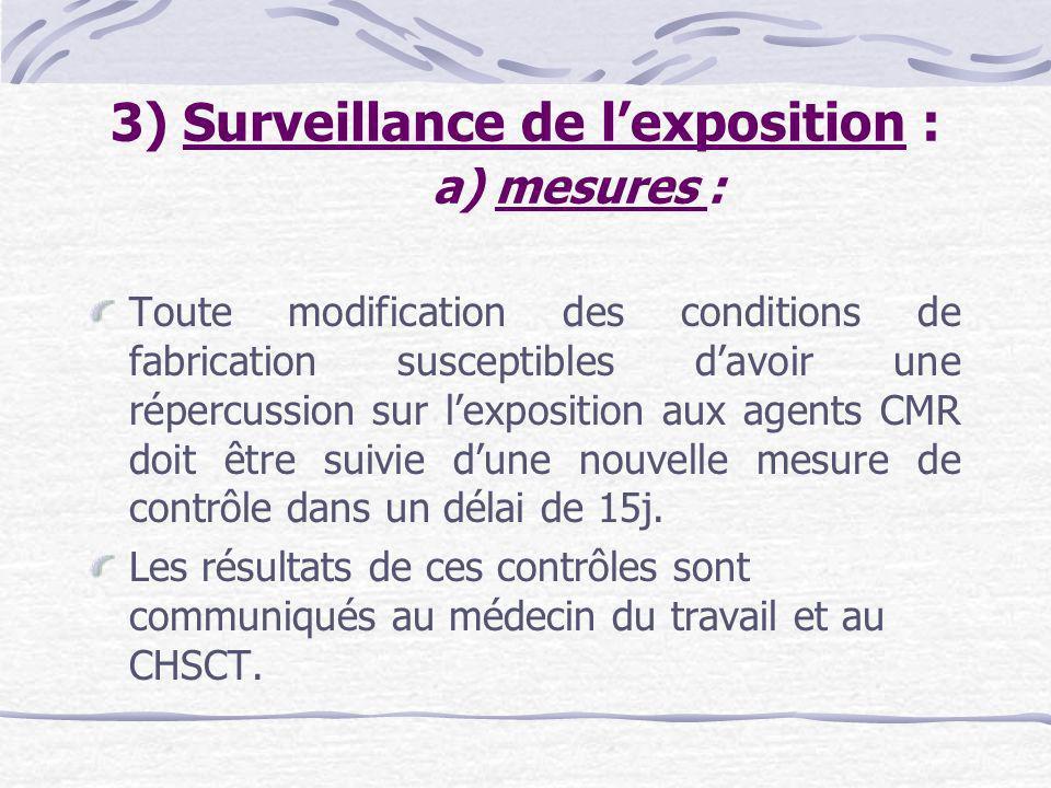 3) Surveillance de l'exposition : a) mesures :