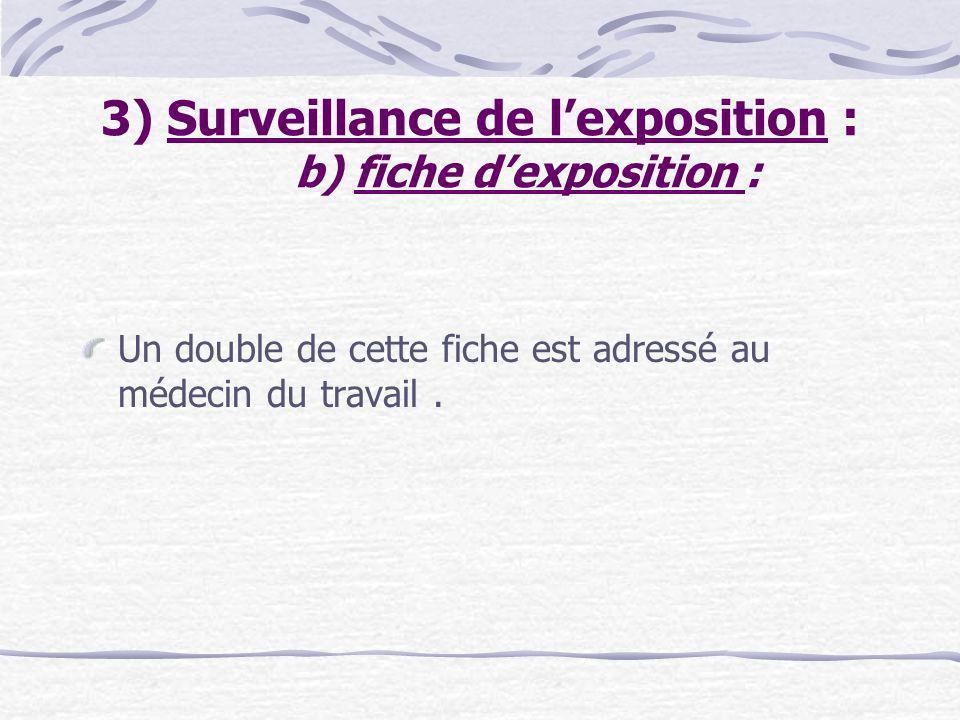 3) Surveillance de l'exposition : b) fiche d'exposition :