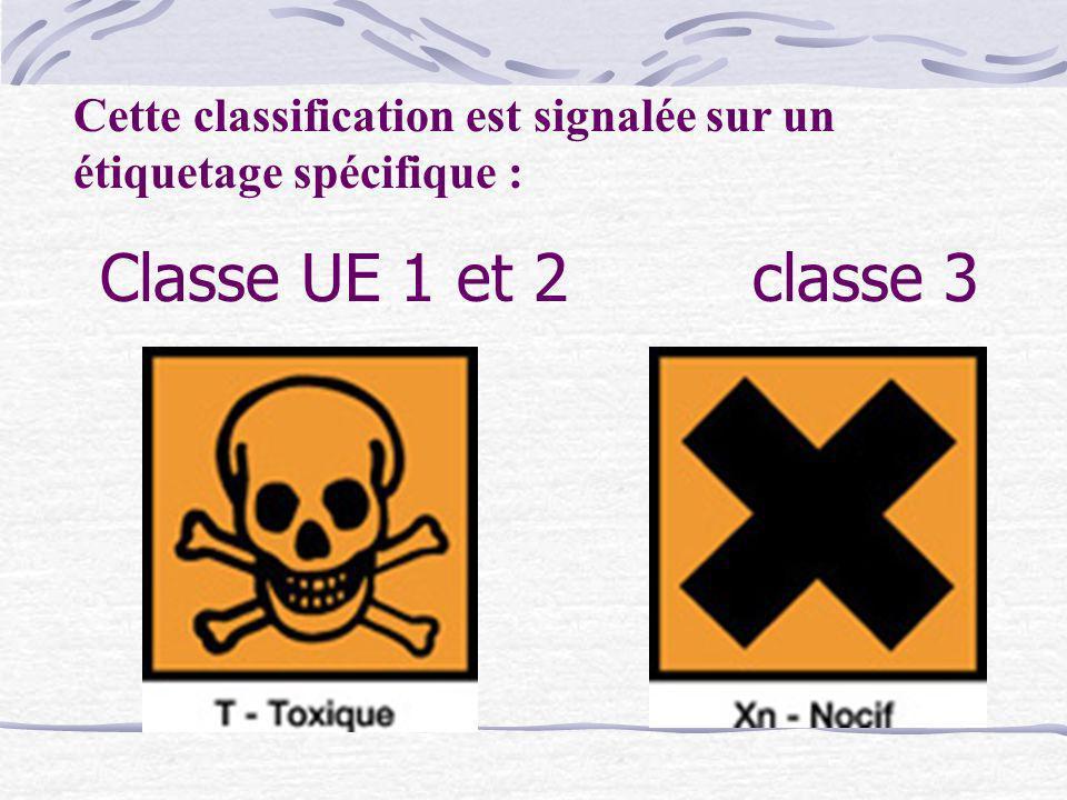 Cette classification est signalée sur un étiquetage spécifique :