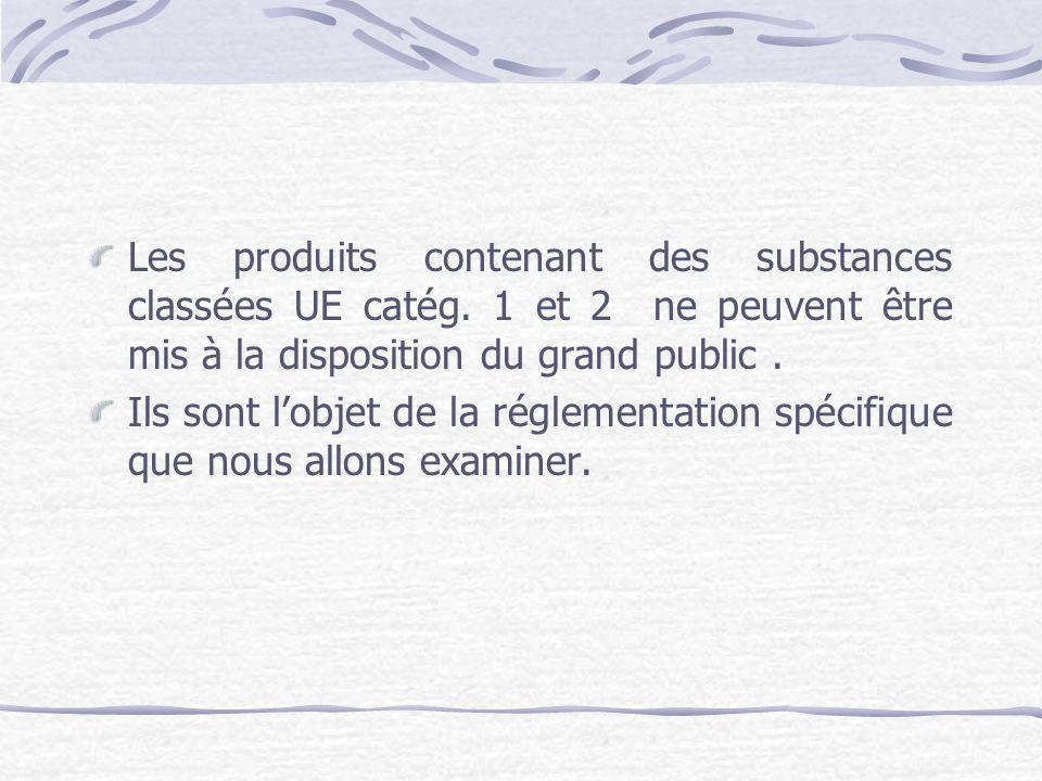 Les produits contenant des substances classées UE catég