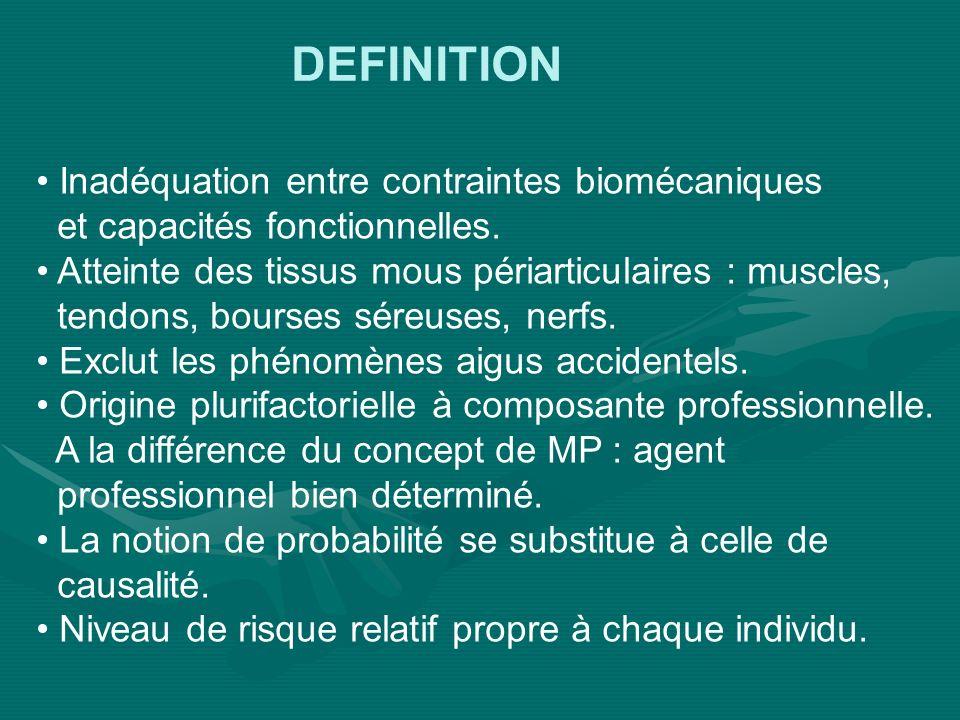 DEFINITION Inadéquation entre contraintes biomécaniques
