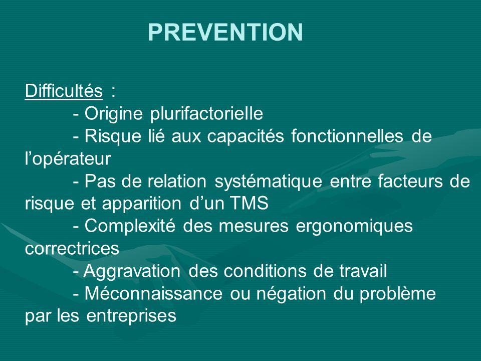 PREVENTION Difficultés : - Origine plurifactorielle
