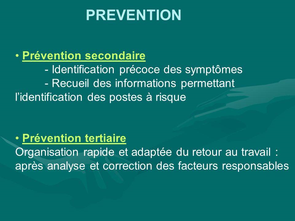 PREVENTION Prévention secondaire