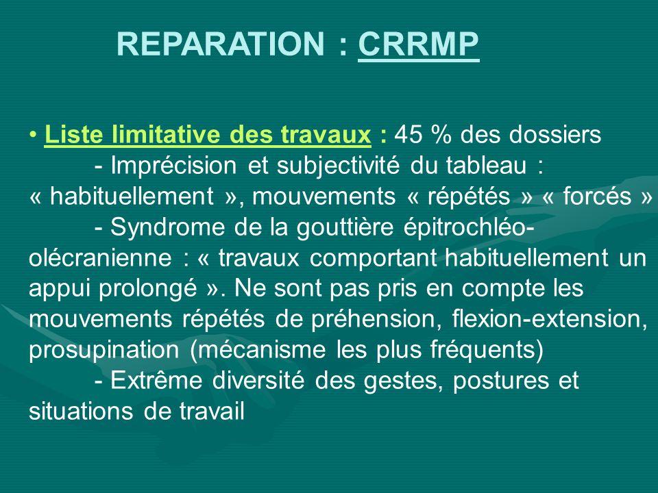 REPARATION : CRRMP Liste limitative des travaux : 45 % des dossiers