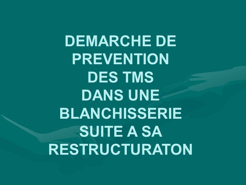 DEMARCHE DE PREVENTION