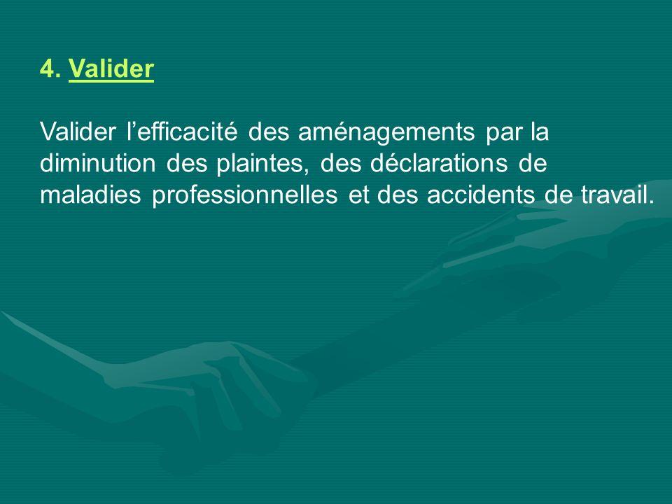 4. Valider Valider l'efficacité des aménagements par la. diminution des plaintes, des déclarations de.