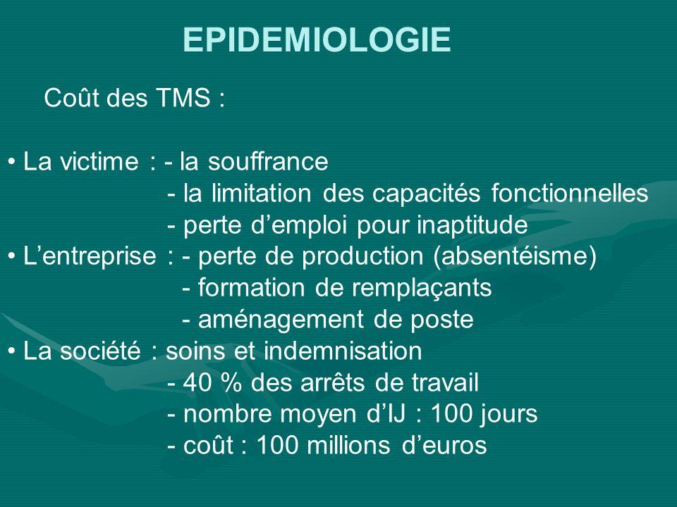 EPIDEMIOLOGIE Coût des TMS : La victime : - la souffrance