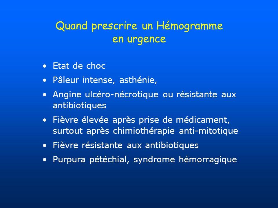 Quand prescrire un Hémogramme en urgence
