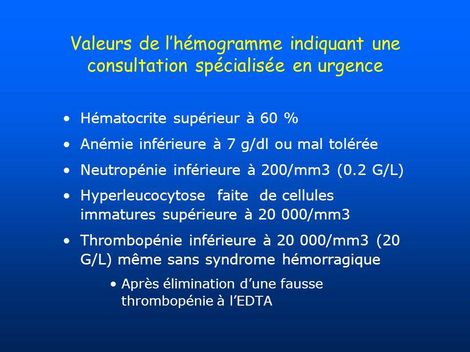 Valeurs de l'hémogramme indiquant une consultation spécialisée en urgence